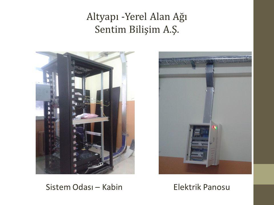 Sentim Bilişim A.Ş. Sistem Odası – Kabin Elektrik Panosu