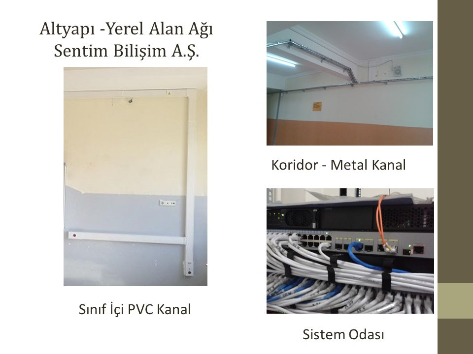 Sentim Bilişim A.Ş. Koridor - Metal Kanal Sınıf İçi PVC Kanal