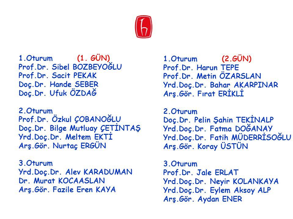 1.Oturum (1. GÜN) Prof.Dr. Sibel BOZBEYOĞLU. Prof.Dr. Sacit PEKAK. Doç.Dr. Hande SEBER. Doç.Dr. Ufuk ÖZDAĞ.
