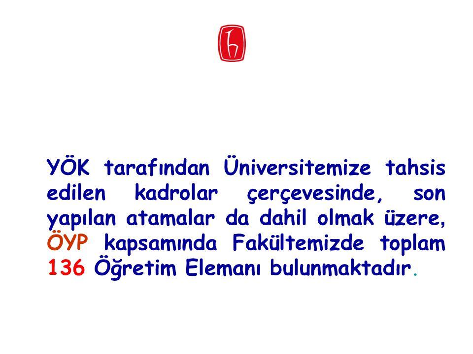 YÖK tarafından Üniversitemize tahsis edilen kadrolar çerçevesinde, son yapılan atamalar da dahil olmak üzere, ÖYP kapsamında Fakültemizde toplam 136 Öğretim Elemanı bulunmaktadır.