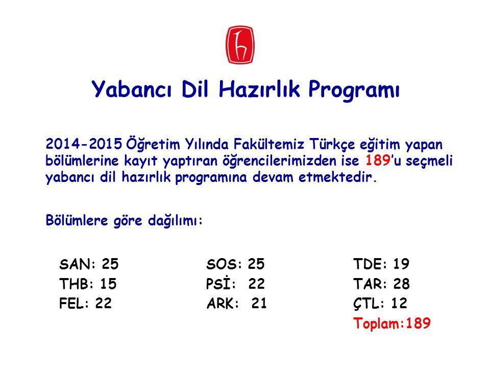 Yabancı Dil Hazırlık Programı
