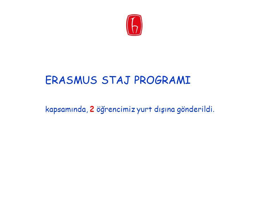 ERASMUS STAJ PROGRAMI kapsamında, 2 öğrencimiz yurt dışına gönderildi.
