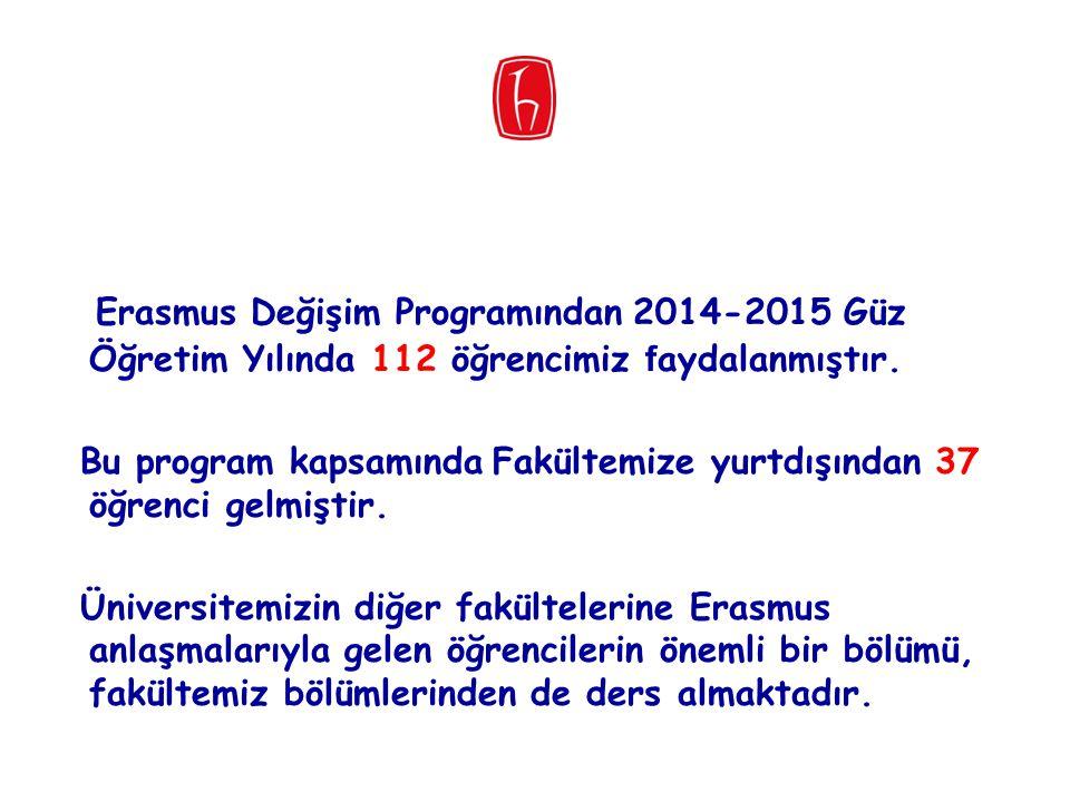 Erasmus Değişim Programından 2014-2015 Güz Öğretim Yılında 112 öğrencimiz faydalanmıştır.
