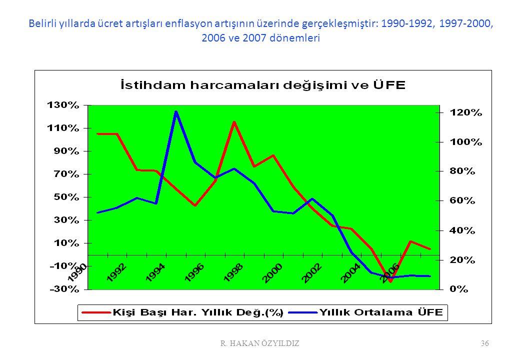 Belirli yıllarda ücret artışları enflasyon artışının üzerinde gerçekleşmiştir: 1990-1992, 1997-2000, 2006 ve 2007 dönemleri