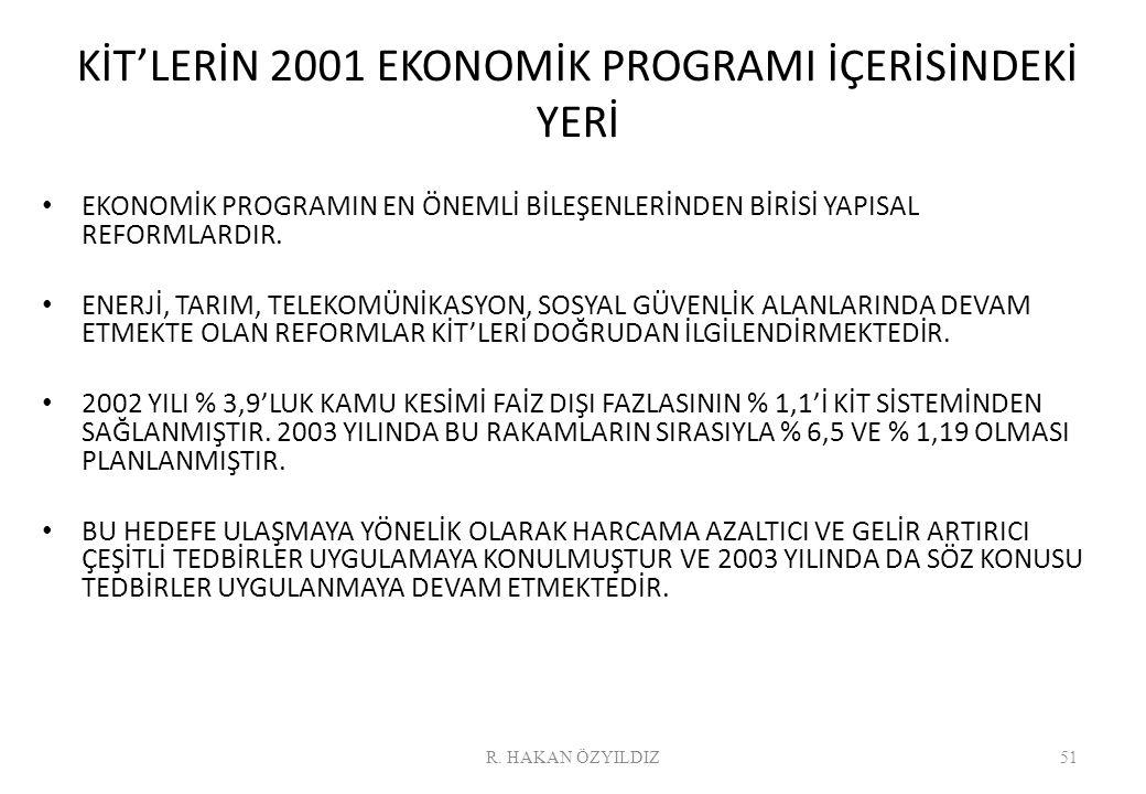 KİT'LERİN 2001 EKONOMİK PROGRAMI İÇERİSİNDEKİ YERİ