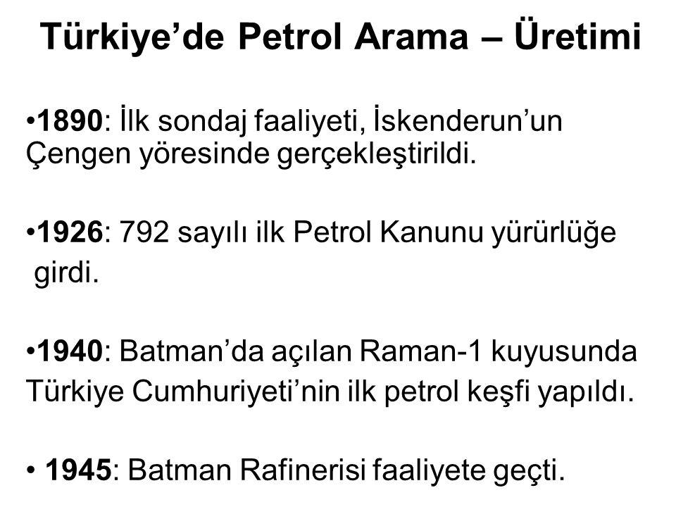 Türkiye'de Petrol Arama – Üretimi