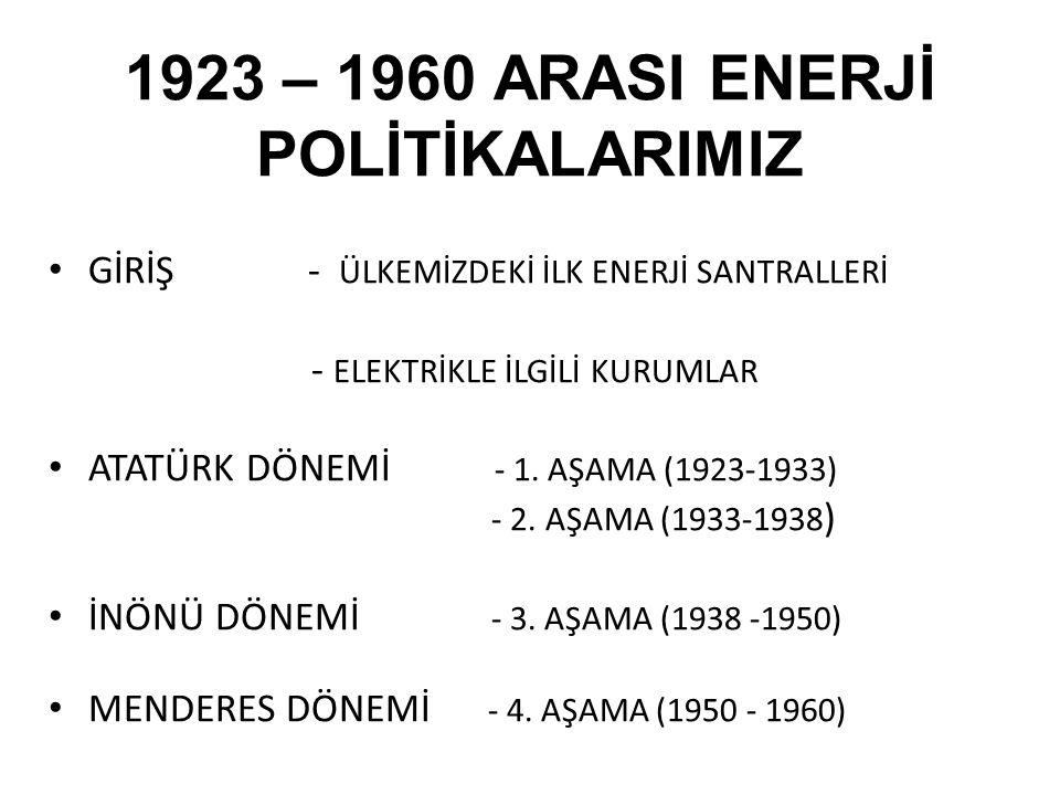 1923 – 1960 ARASI ENERJİ POLİTİKALARIMIZ
