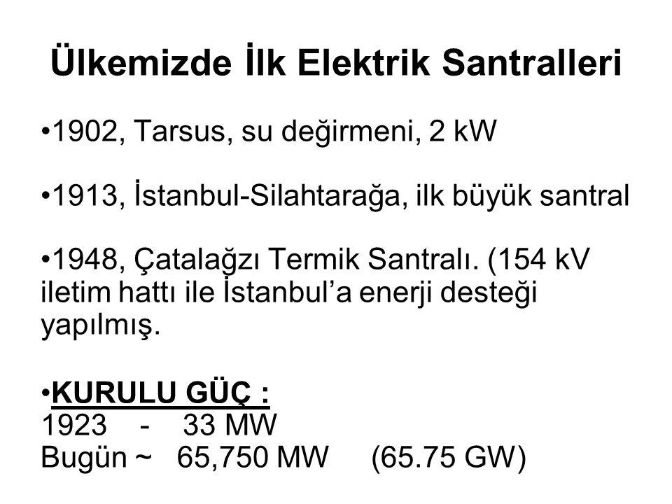 Ülkemizde İlk Elektrik Santralleri
