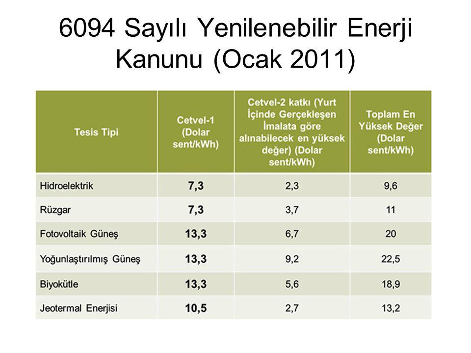 6094 Sayılı Yenilenebilir Enerji Kanunu (Ocak 2011)