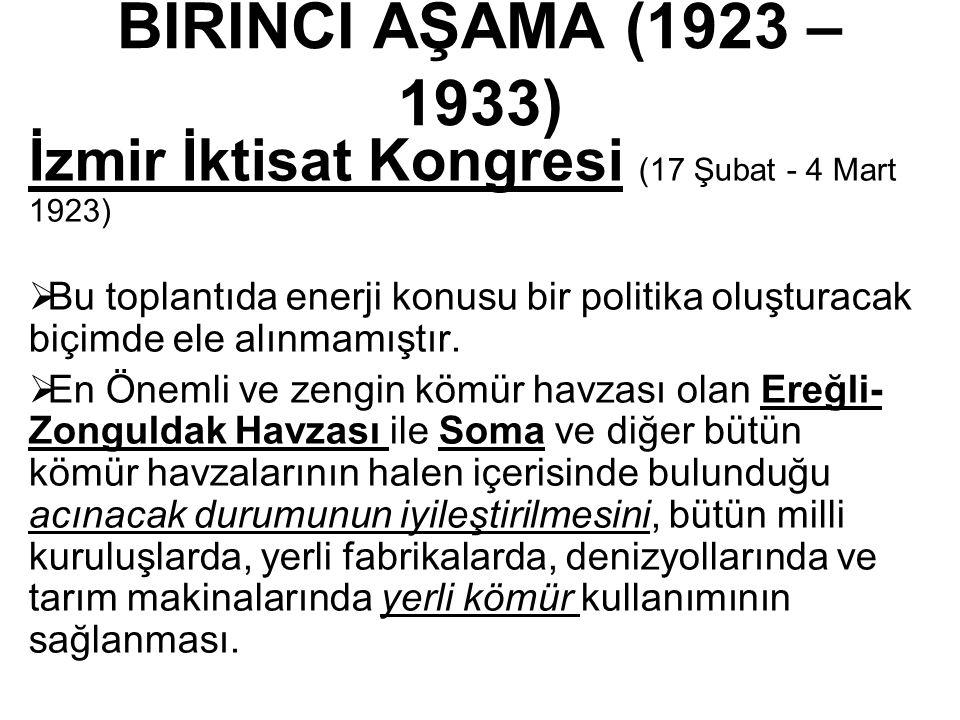 BİRİNCİ AŞAMA (1923 – 1933) İzmir İktisat Kongresi (17 Şubat - 4 Mart 1923)