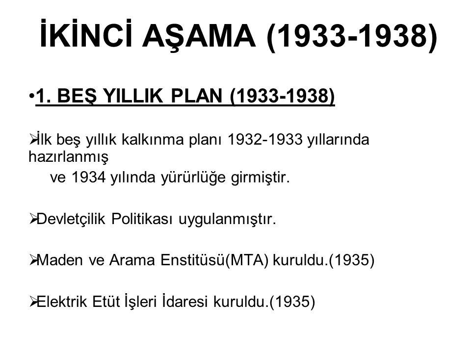 İKİNCİ AŞAMA (1933-1938) 1. BEŞ YILLIK PLAN (1933-1938)