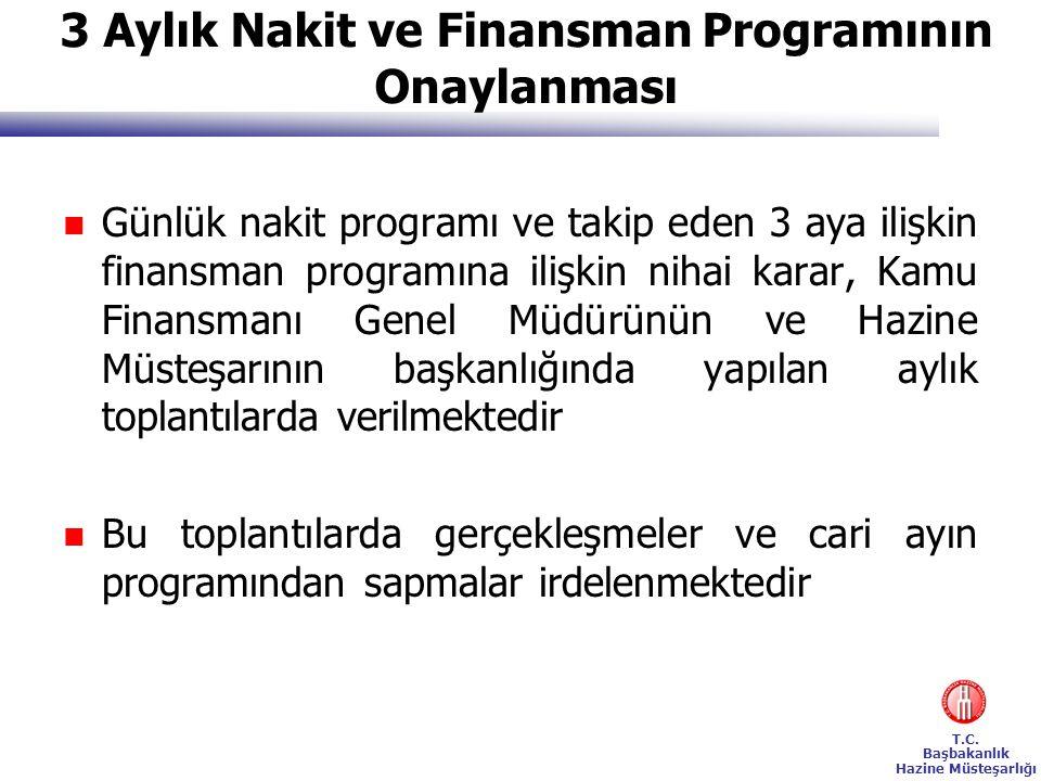 3 Aylık Nakit ve Finansman Programının Onaylanması