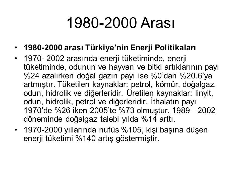 1980-2000 Arası 1980-2000 arası Türkiye'nin Enerji Politikaları