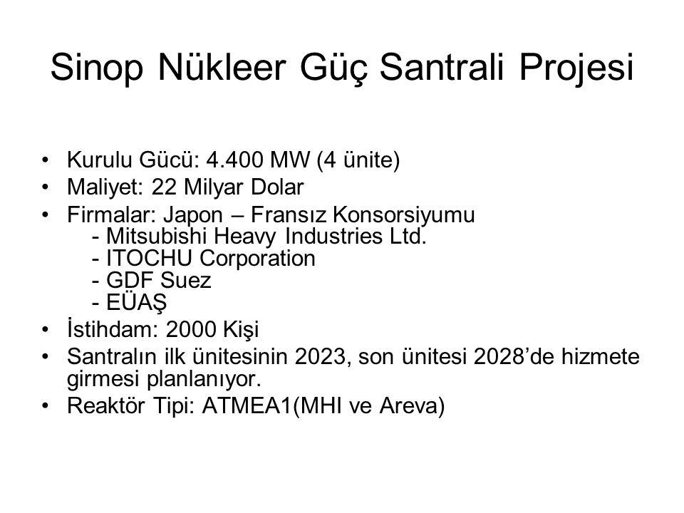 Sinop Nükleer Güç Santrali Projesi