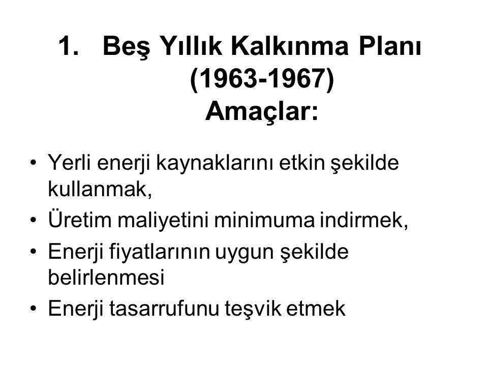Beş Yıllık Kalkınma Planı (1963-1967) Amaçlar: