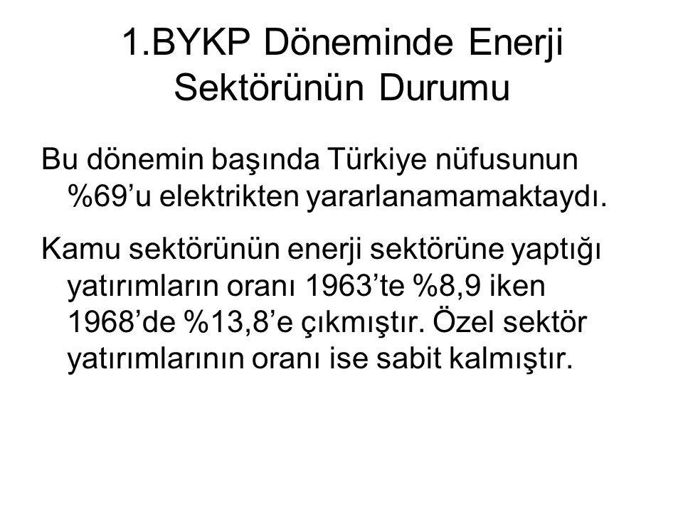 1.BYKP Döneminde Enerji Sektörünün Durumu