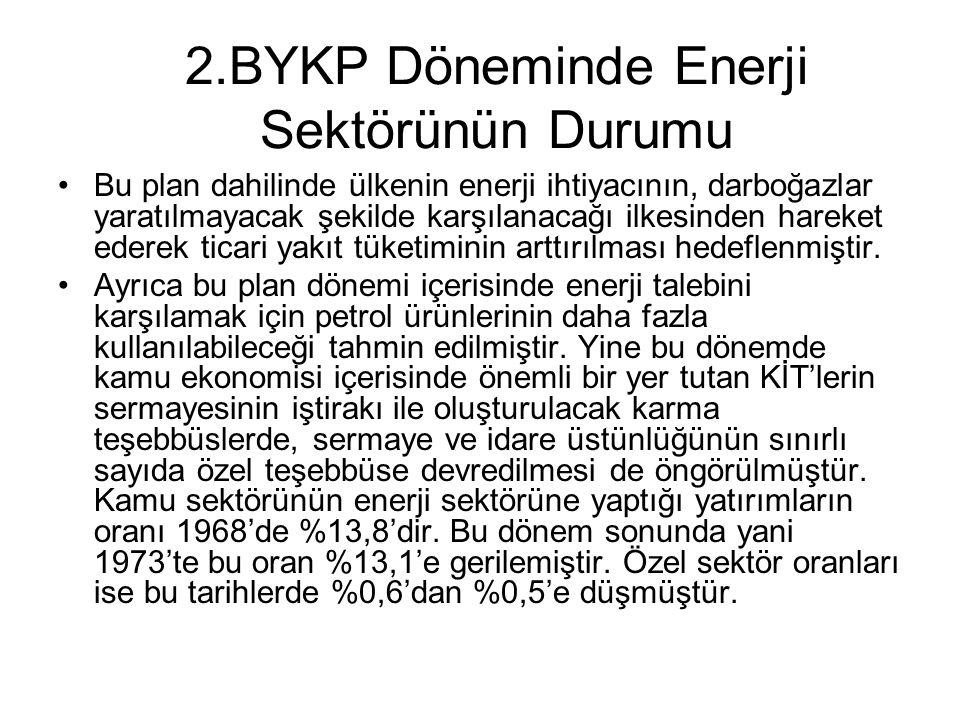 2.BYKP Döneminde Enerji Sektörünün Durumu