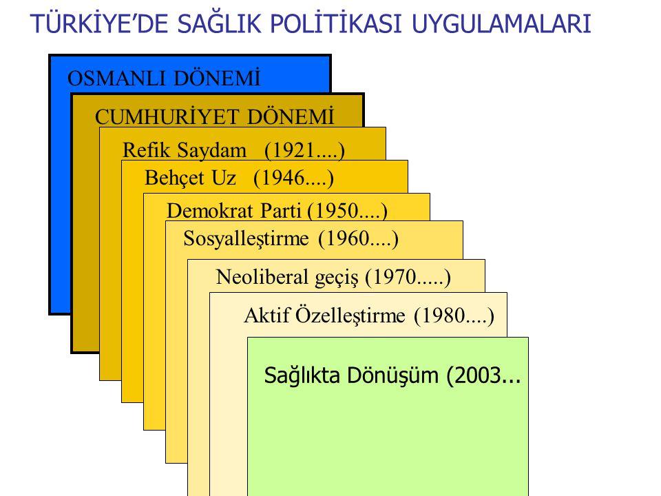 TÜRKİYE'DE SAĞLIK POLİTİKASI UYGULAMALARI