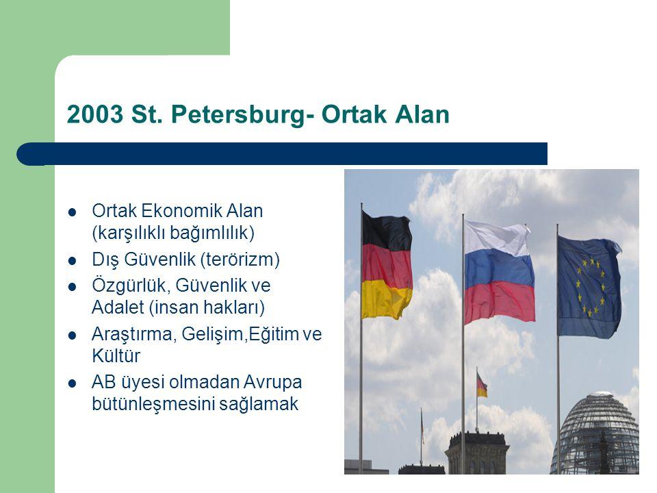 2003 St. Petersburg- Ortak Alan