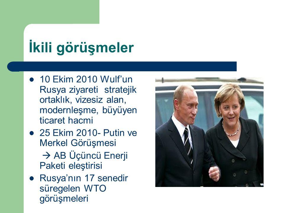 İkili görüşmeler 10 Ekim 2010 Wulf'un Rusya ziyareti stratejik ortaklık, vizesiz alan, modernleşme, büyüyen ticaret hacmi.