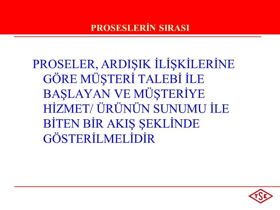 PROSESLERİN SIRASI