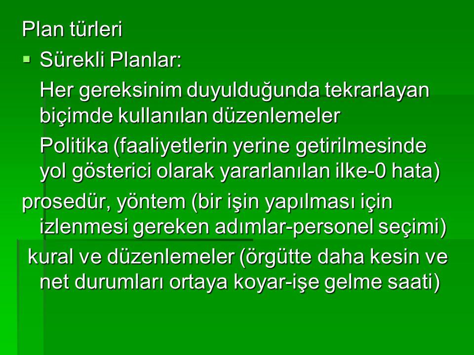 Plan türleri Sürekli Planlar: Her gereksinim duyulduğunda tekrarlayan biçimde kullanılan düzenlemeler.