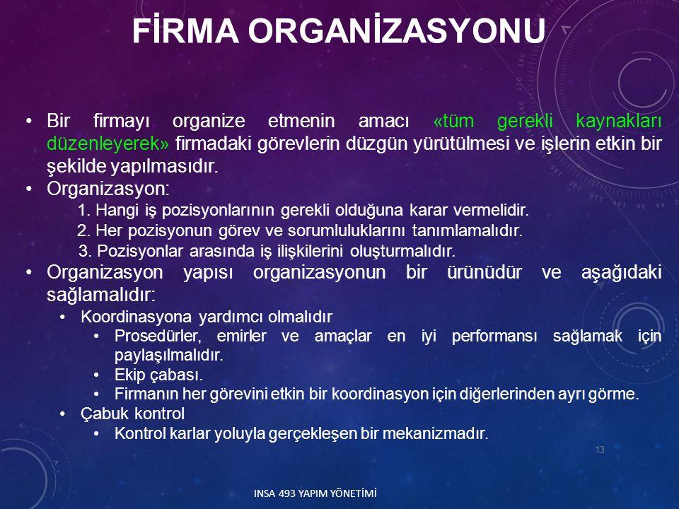 FİRMA ORGANİZASYONU