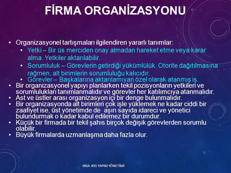 FİRMA ORGANİZASYONU Organizasyonel tartışmaları ilgilendiren yararlı tanımlar: