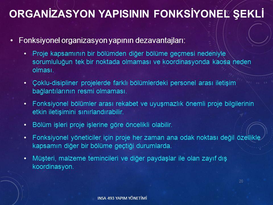ORGANİZASYON YAPISININ FONKSİYONEL ŞEKLİ