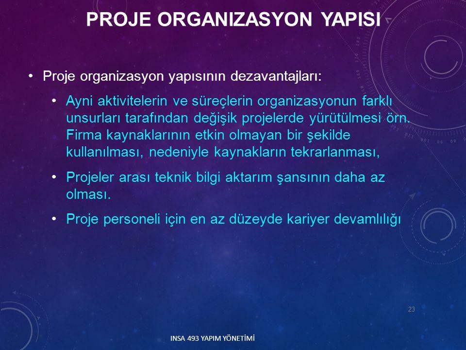 PROJE ORGANIZASYON YAPISI
