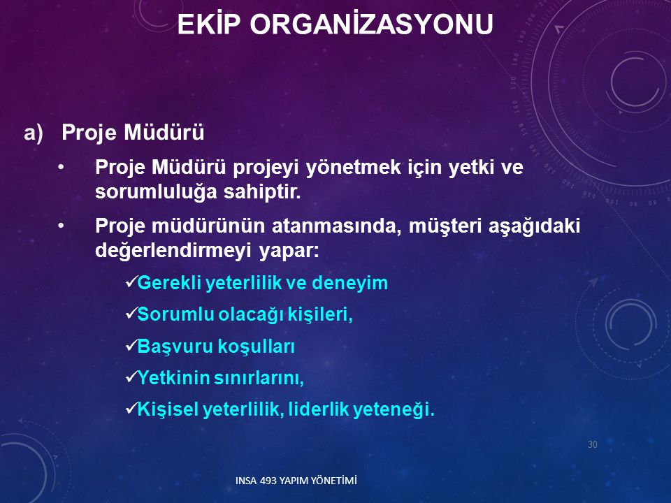 EKİP ORGANİZASYONU Proje Müdürü