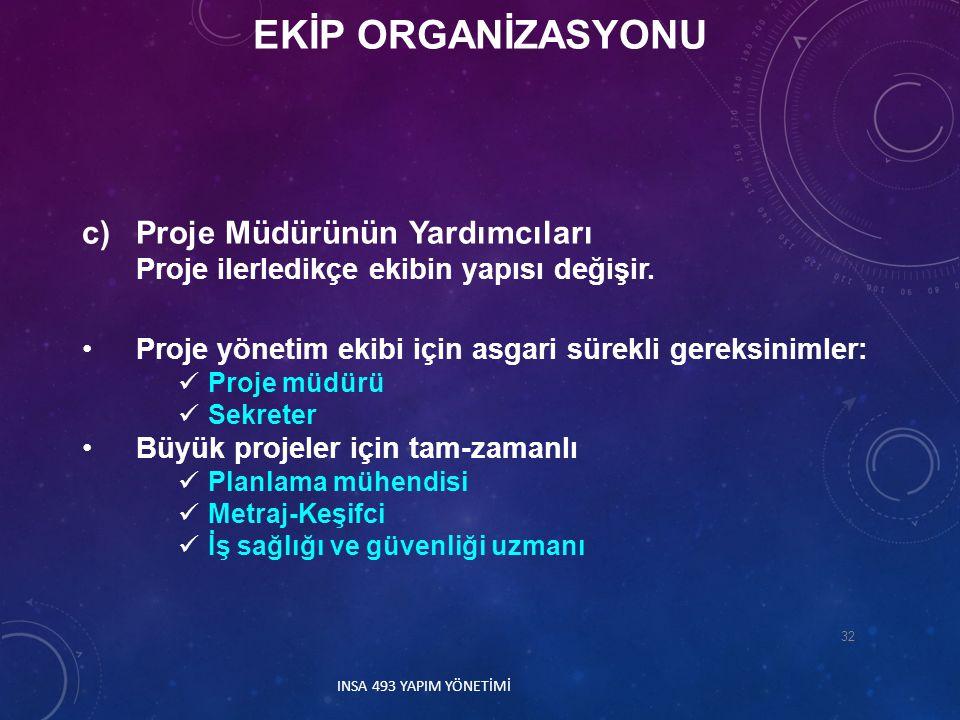 EKİP ORGANİZASYONU Proje Müdürünün Yardımcıları