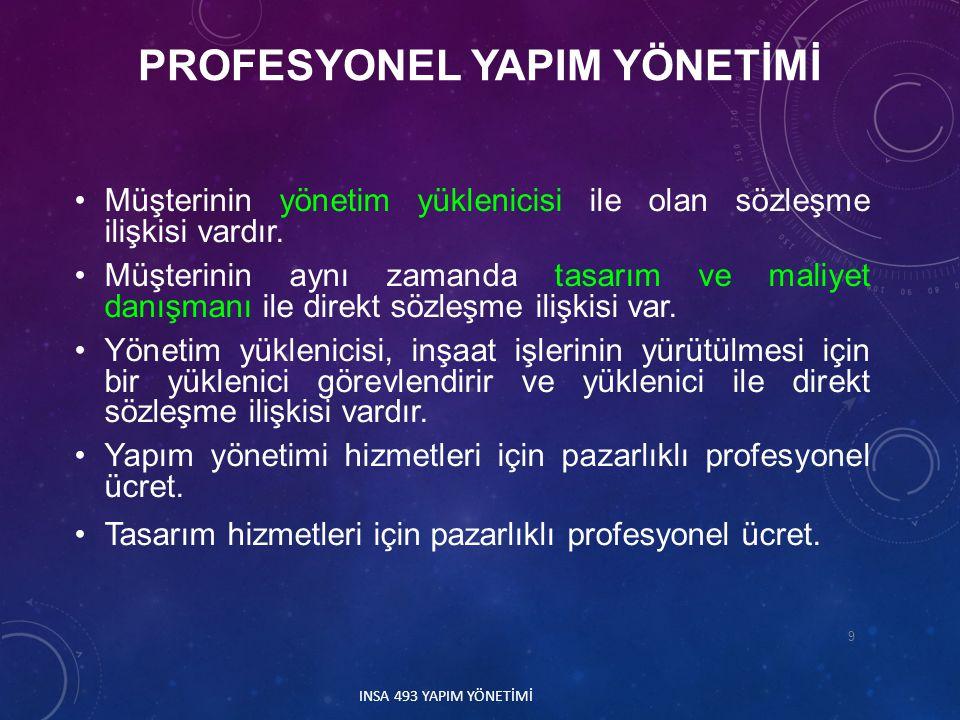 PROFESYONEL YAPIM YÖNETİMİ