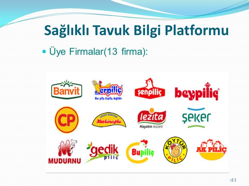 Sağlıklı Tavuk Bilgi Platformu