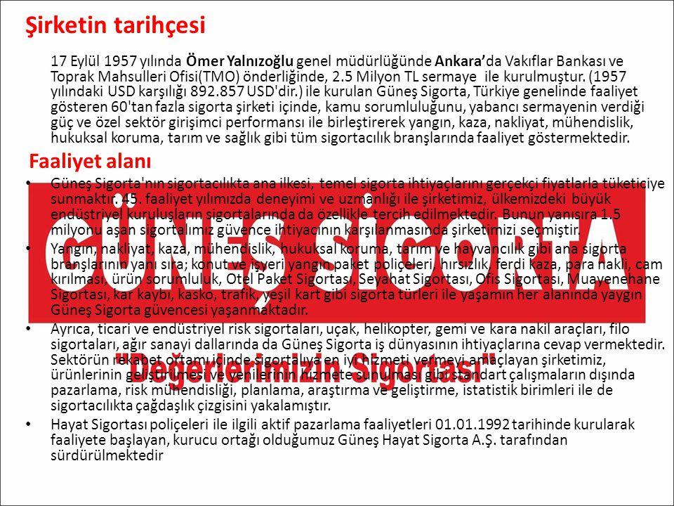 Şirketin tarihçesi 17 Eylül 1957 yılında Ömer Yalnızoğlu genel müdürlüğünde Ankara'da Vakıflar Bankası ve Toprak Mahsulleri Ofisi(TMO) önderliğinde, 2.5 Milyon TL sermaye ile kurulmuştur. (1957 yılındaki USD karşılığı 892.857 USD dir.) ile kurulan Güneş Sigorta, Türkiye genelinde faaliyet gösteren 60 tan fazla sigorta şirketi içinde, kamu sorumluluğunu, yabancı sermayenin verdiği güç ve özel sektör girişimci performansı ile birleştirerek yangın, kaza, nakliyat, mühendislik, hukuksal koruma, tarım ve sağlık gibi tüm sigortacılık branşlarında faaliyet göstermektedir.