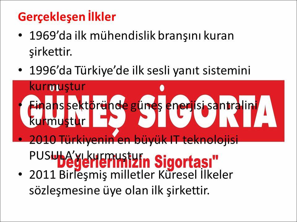 Gerçekleşen İlkler 1969'da ilk mühendislik branşını kuran şirkettir. 1996'da Türkiye'de ilk sesli yanıt sistemini kurmuştur.