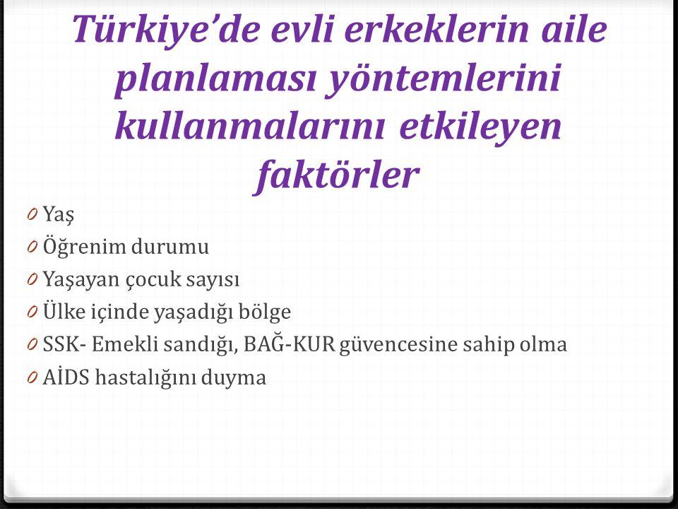 Türkiye'de evli erkeklerin aile planlaması yöntemlerini kullanmalarını etkileyen faktörler