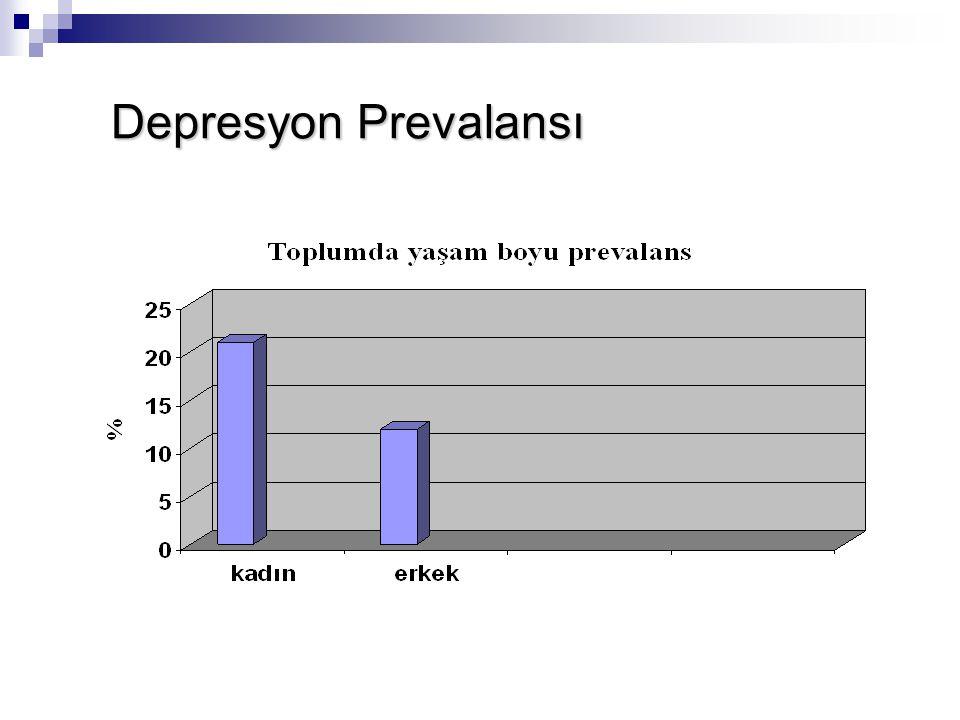 Depresyon Prevalansı