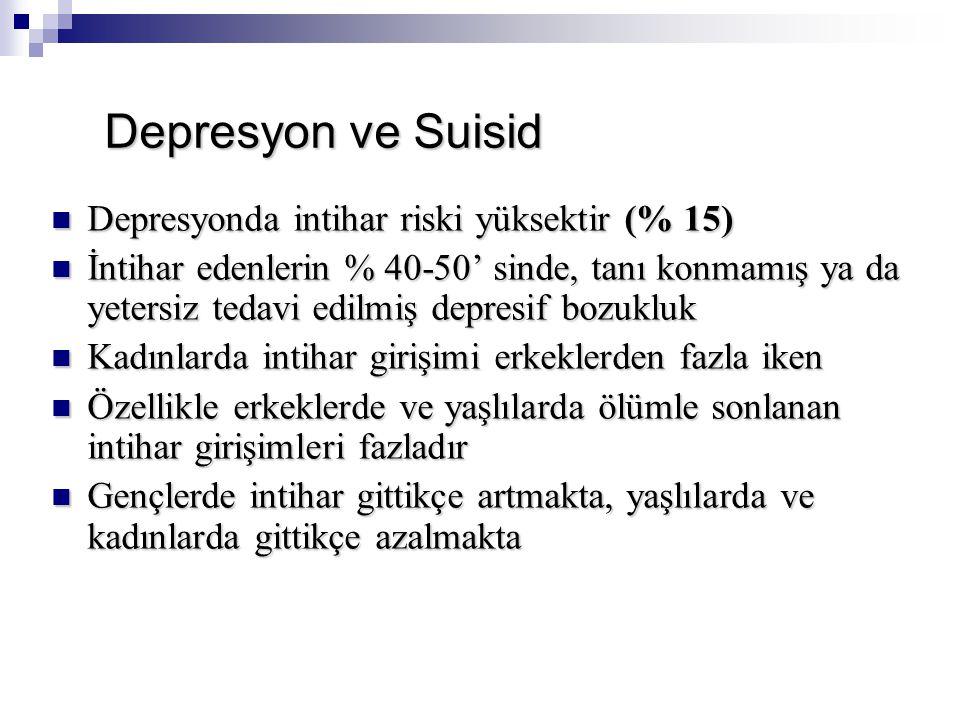 Depresyon ve Suisid Depresyonda intihar riski yüksektir (% 15)