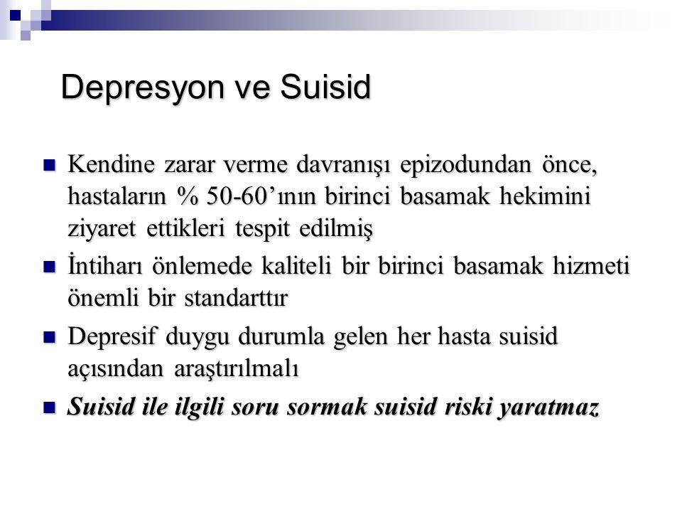 Depresyon ve Suisid Kendine zarar verme davranışı epizodundan önce, hastaların % 50-60'ının birinci basamak hekimini ziyaret ettikleri tespit edilmiş.