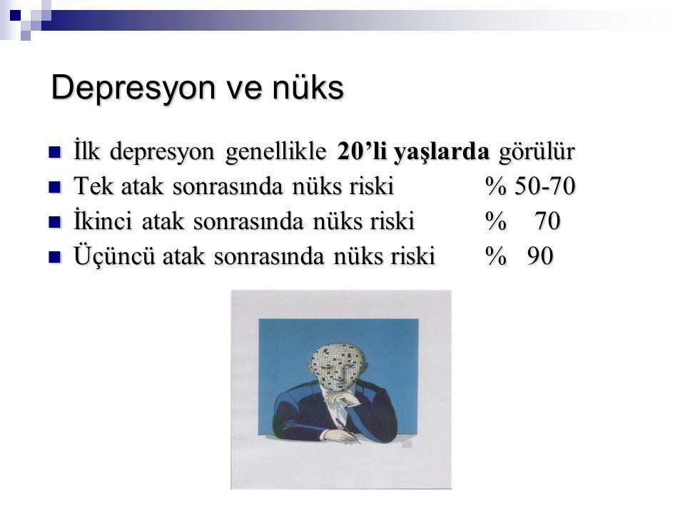 Depresyon ve nüks İlk depresyon genellikle 20'li yaşlarda görülür