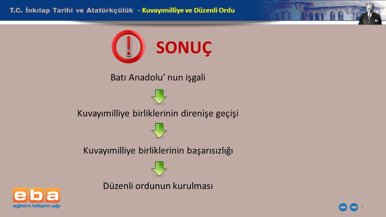 ! SONUÇ T.C. İnkılap Tarihi ve Atatürkçülük Batı Anadolu' nun işgali