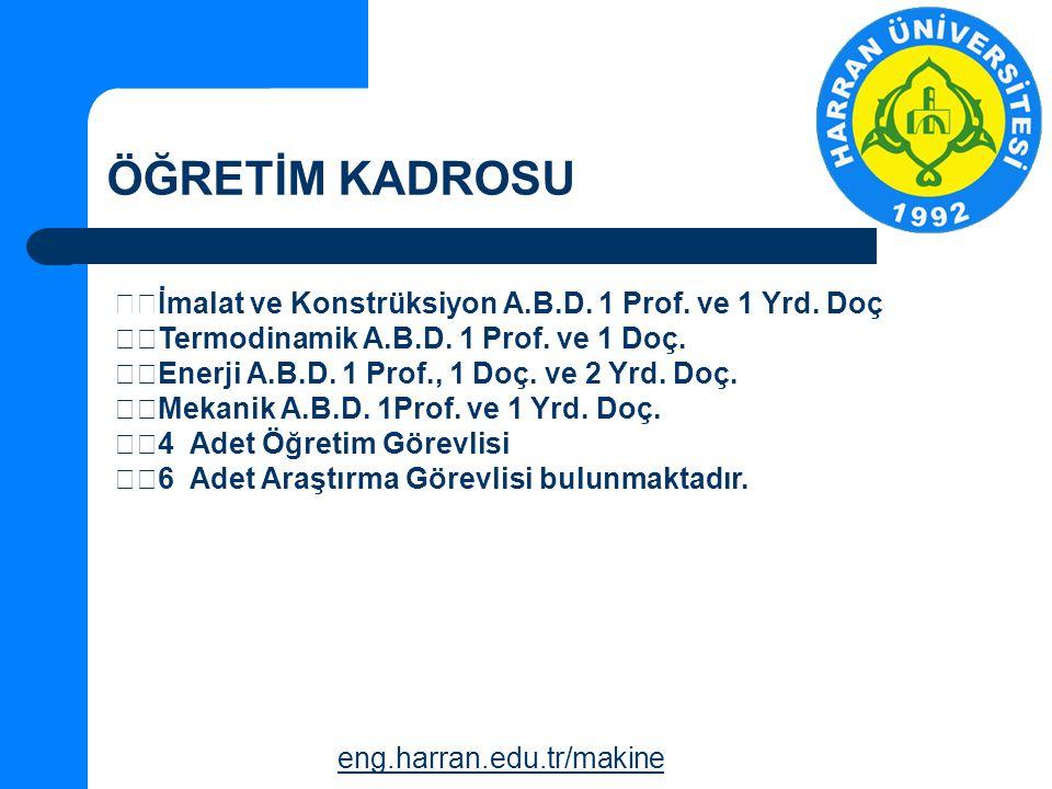 ÖĞRETİM KADROSU İmalat ve Konstrüksiyon A.B.D. 1 Prof. ve 1 Yrd. Doç