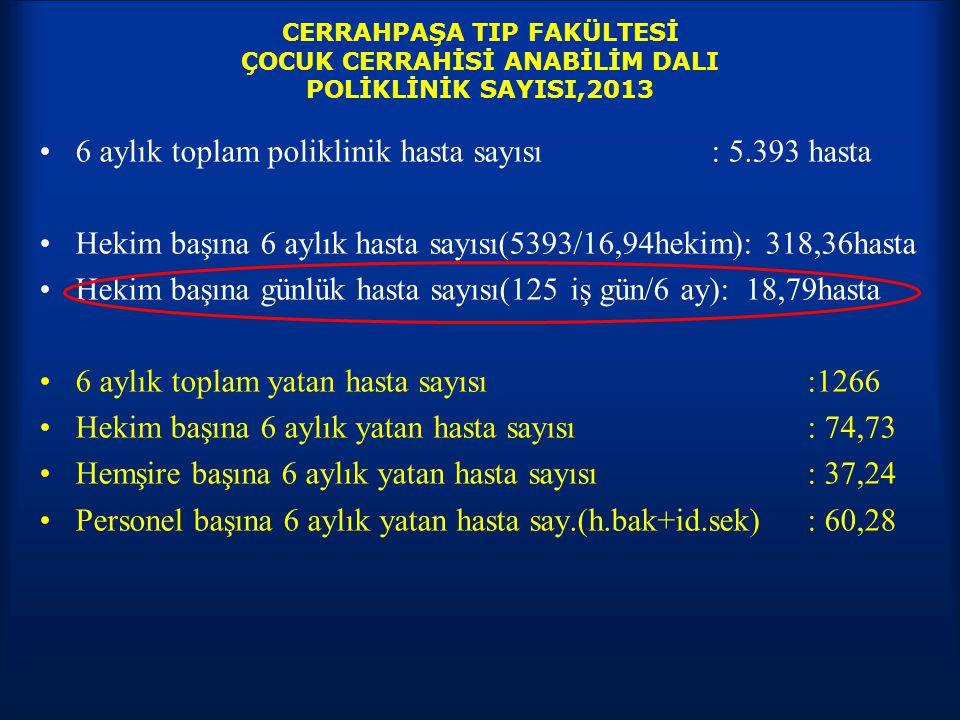 6 aylık toplam poliklinik hasta sayısı : 5.393 hasta