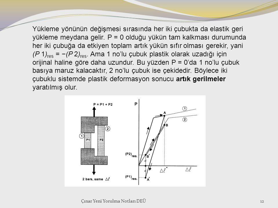 Yükleme yönünün değişmesi sırasında her iki çubukta da elastik geri yükleme meydana gelir. P = 0 olduğu yükün tam kalkması durumunda her iki çubuğa da etkiyen toplam artık yükün sıfır olması gerekir, yani (P 1)res = −(P 2)res. Ama 1 no'lu çubuk plastik olarak uzadığı için orijinal haline göre daha uzundur. Bu yüzden P = 0'da 1 no'lu çubuk basıya maruz kalacaktır, 2 no'lu çubuk ise çekidedir. Böylece iki çubuklu sistemde plastik deformasyon sonucu artık gerilmeler yaratılmış olur.