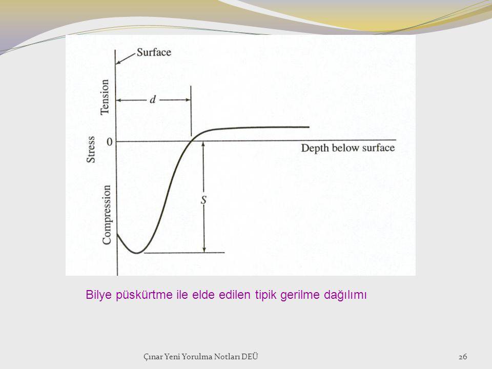 Bilye püskürtme ile elde edilen tipik gerilme dağılımı