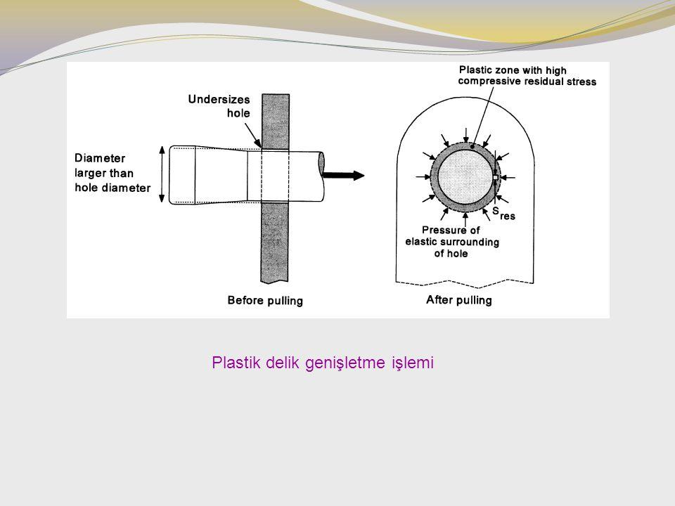 Plastik delik genişletme işlemi