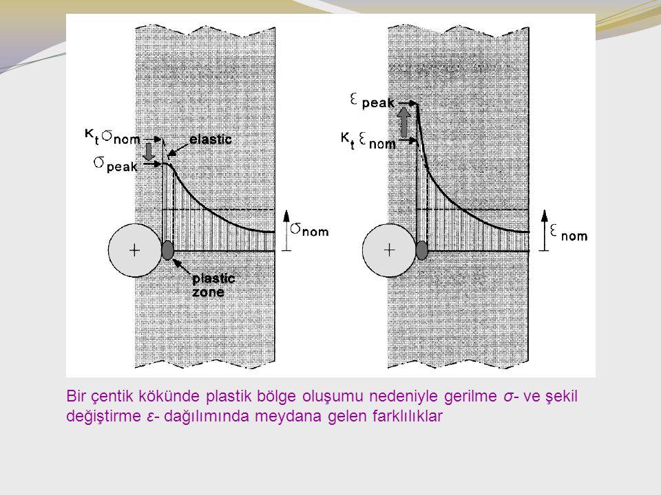 Bir çentik kökünde plastik bölge oluşumu nedeniyle gerilme σ- ve şekil değiştirme ε- dağılımında meydana gelen farklılıklar