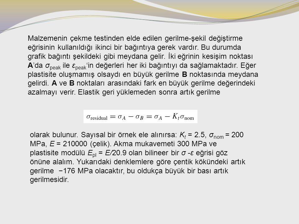 Malzemenin çekme testinden elde edilen gerilme-şekil değiştirme eğrisinin kullanıldığı ikinci bir bağıntıya gerek vardır. Bu durumda grafik bağıntı şekildeki gibi meydana gelir. İki eğrinin kesişim noktası A'da σpeak ile εpeak'in değerleri her iki bağıntıyı da sağlamaktadır. Eğer plastisite oluşmamış olsaydı en büyük gerilme B noktasında meydana gelirdi. A ve B noktaları arasındaki fark en büyük gerilme değerindeki azalmayı verir. Elastik geri yüklemeden sonra artık gerilme