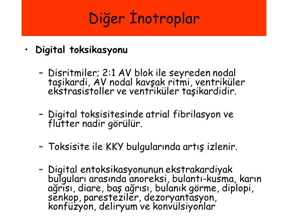 Diğer İnotroplar Digital toksikasyonu